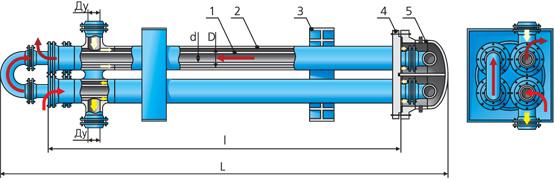 Теплообменники из гладких труб QUICKSPACER 406 - Анаэробный герметик для болтовых соединений Серов