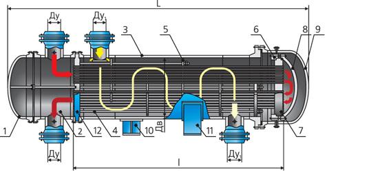 U образных теплообменников Кожухотрубный конденсатор Alfa Laval CFC 60 Воткинск