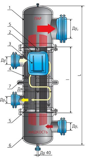 системы потребления тепловой энергии теплообменники